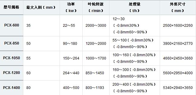 bob手机网页版登录_新型鹅卵石bob手机网页版登录-制砂设备