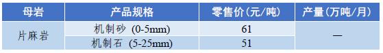 北京机制砂价格